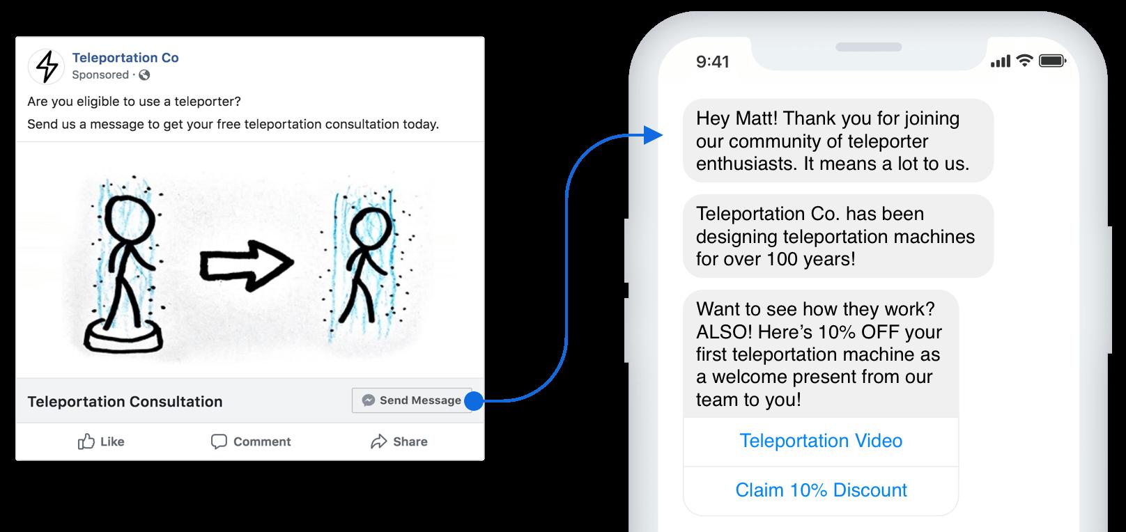 facebook messenger ads chatbot